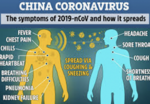 corona-virus-symptoms-2020